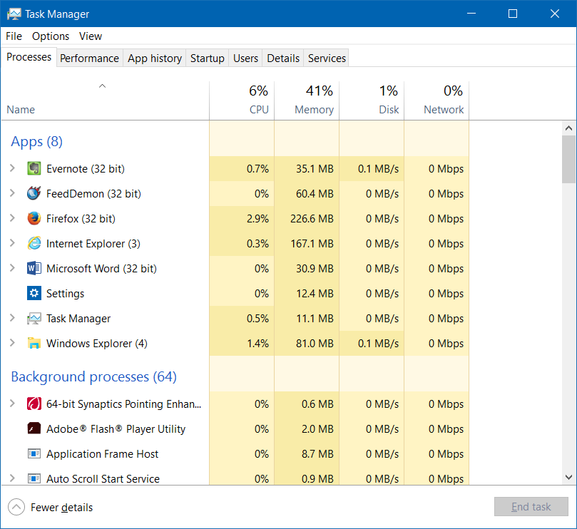 Task Manager di Windows 10